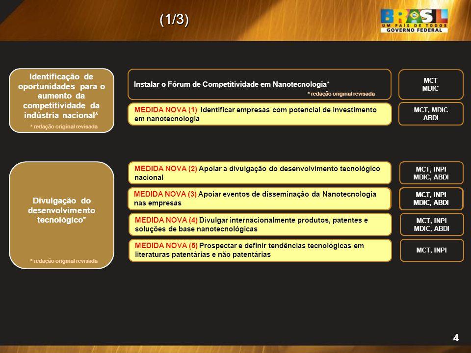 4 MCT MDIC Instalar o Fórum de Competitividade em Nanotecnologia* MEDIDA NOVA (1) Identificar empresas com potencial de investimento em nanotecnologia