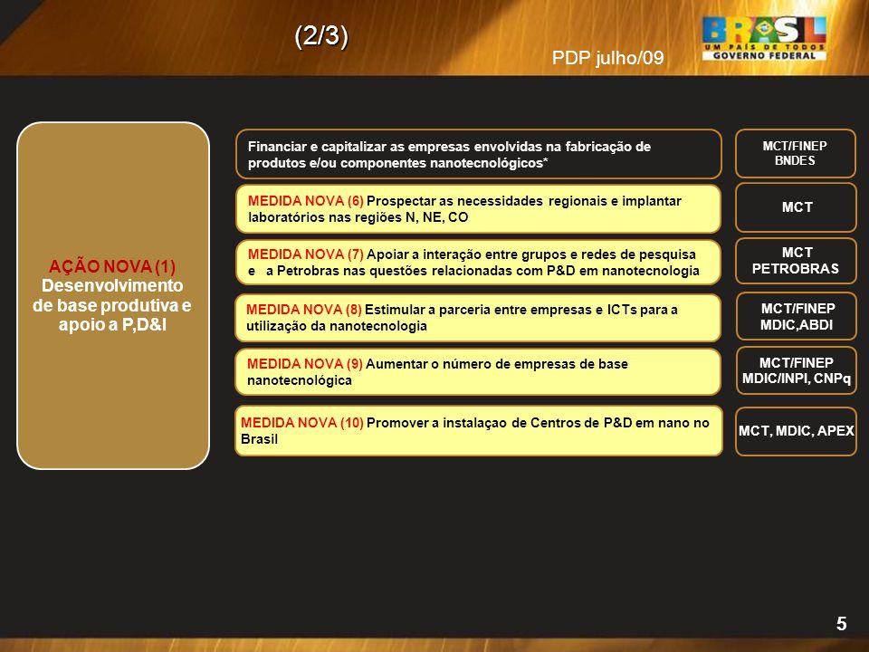 5 MEDIDA NOVA (10) Promover a instalaçao de Centros de P&D em nano no Brasil MCT, MDIC, APEX AÇÃO NOVA (1) Desenvolvimento de base produtiva e apoio a