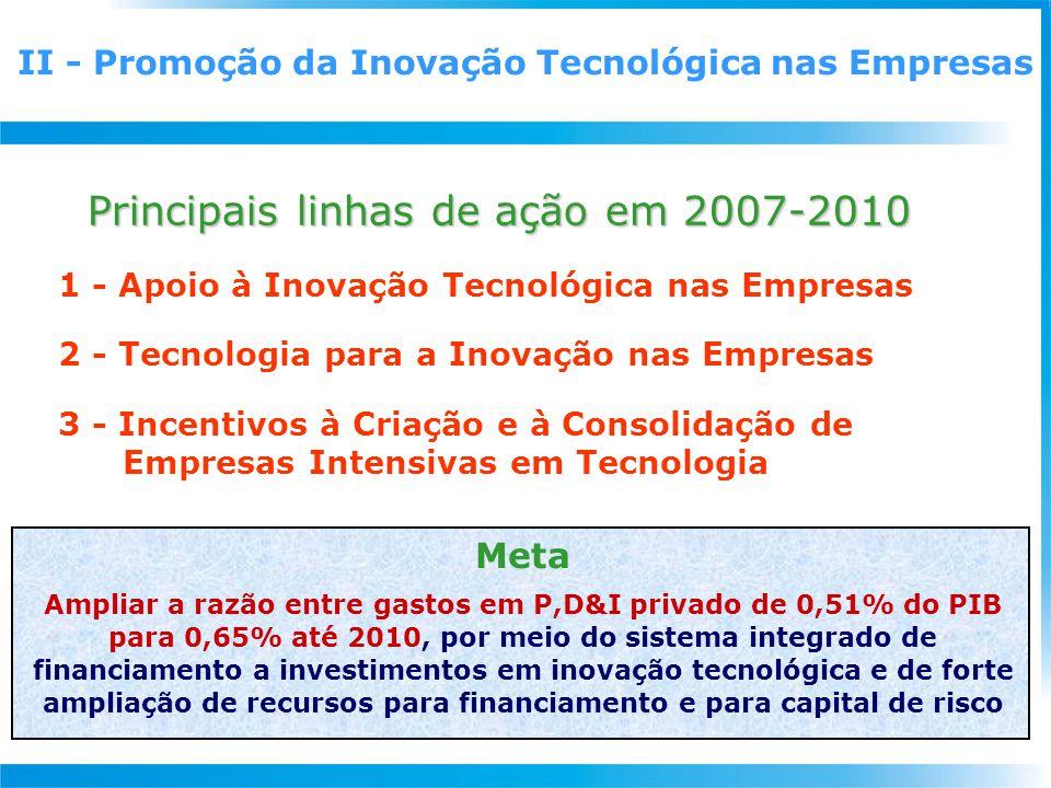 Principais linhas de ação em 2007-2010 Principais linhas de ação em 2007-2010 1 - Apoio à Inovação Tecnológica nas Empresas 2 - Tecnologia para a Inovação nas Empresas 3 - Incentivos à Criação e à Consolidação de Empresas Intensivas em Tecnologia II - Promoção da Inovação Tecnológica nas Empresas Meta Ampliar a razão entre gastos em P,D&I privado de 0,51% do PIB para 0,65% até 2010, por meio do sistema integrado de financiamento a investimentos em inovação tecnológica e de forte ampliação de recursos para financiamento e para capital de risco