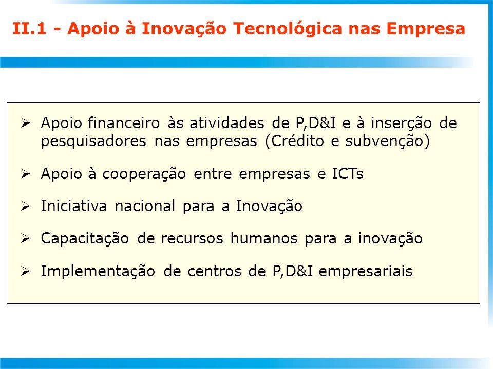 II.1 - Apoio à Inovação Tecnológica nas Empresa  Apoio financeiro às atividades de P,D&I e à inserção de pesquisadores nas empresas (Crédito e subvenção)  Apoio à cooperação entre empresas e ICTs  Iniciativa nacional para a Inovação  Capacitação de recursos humanos para a inovação  Implementação de centros de P,D&I empresariais