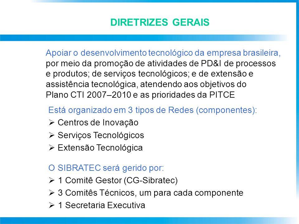 DIRETRIZES GERAIS Apoiar o desenvolvimento tecnológico da empresa brasileira, por meio da promoção de atividades de PD&I de processos e produtos; de serviços tecnológicos; e de extensão e assistência tecnológica, atendendo aos objetivos do Plano CTI 2007–2010 e as prioridades da PITCE Está organizado em 3 tipos de Redes (componentes):  Centros de Inovação  Serviços Tecnológicos  Extensão Tecnológica O SIBRATEC será gerido por:  1 Comitê Gestor (CG-Sibratec)  3 Comitês Técnicos, um para cada componente  1 Secretaria Executiva