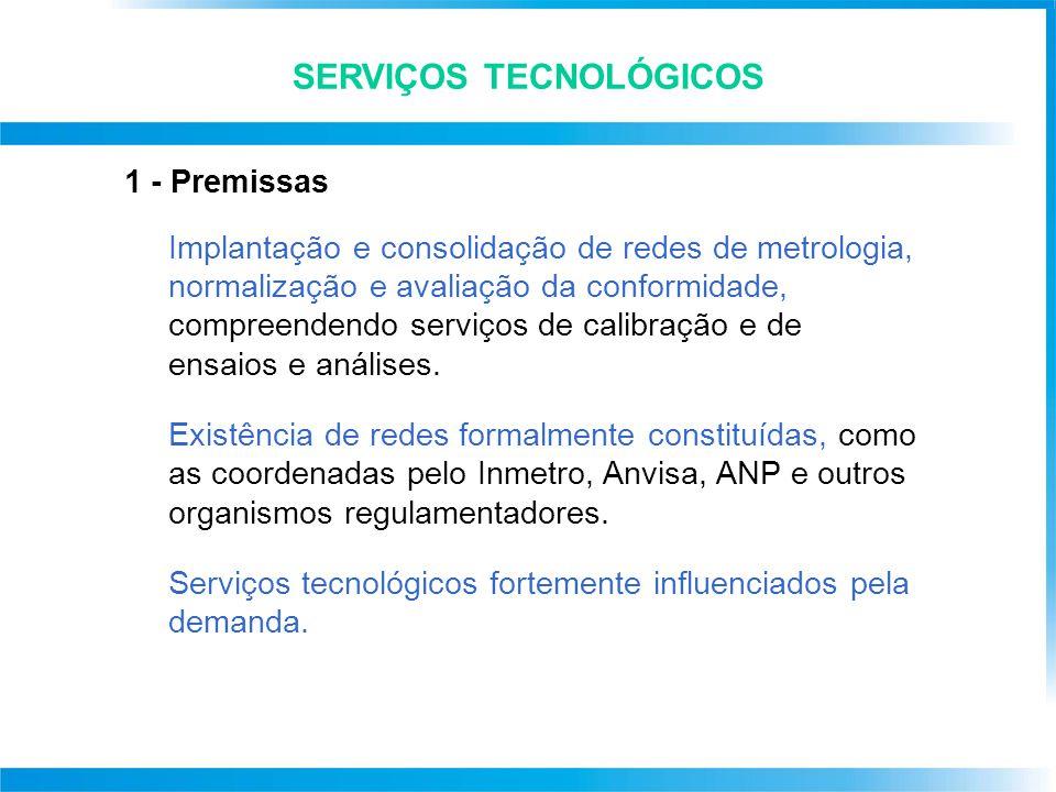 SERVIÇOS TECNOLÓGICOS 1 - Premissas Implantação e consolidação de redes de metrologia, normalização e avaliação da conformidade, compreendendo serviços de calibração e de ensaios e análises.