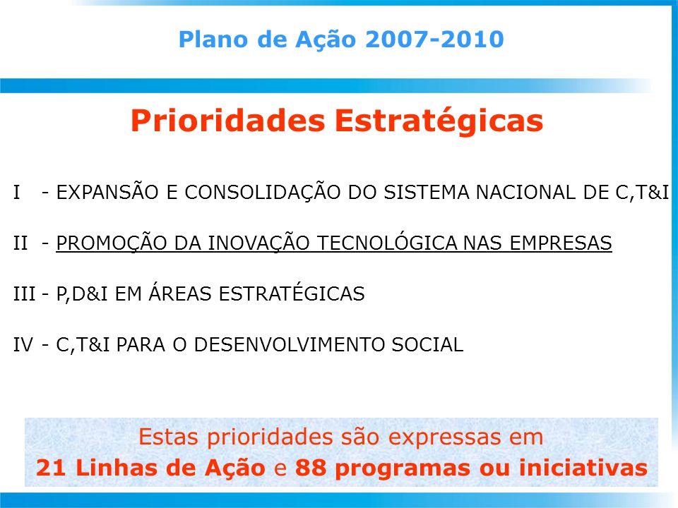 I- EXPANSÃO E CONSOLIDAÇÃO DO SISTEMA NACIONAL DE C,T&I II- PROMOÇÃO DA INOVAÇÃO TECNOLÓGICA NAS EMPRESAS III- P,D&I EM ÁREAS ESTRATÉGICAS IV- C,T&I PARA O DESENVOLVIMENTO SOCIAL Prioridades Estratégicas Estas prioridades são expressas em 21 Linhas de Ação e 88 programas ou iniciativas Plano de Ação 2007-2010