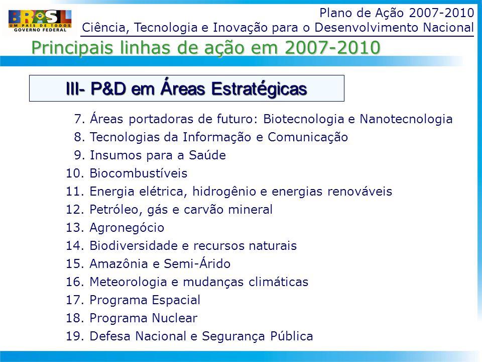 Plano de Ação 2007-2010 Ciência, Tecnologia e Inovação para o Desenvolvimento Nacional 20- Popularização da C&T e Melhoria do Ensino de Ciências 21- Tecnologias para o Desenvolvimento Social IV- C&T para o Desenvolvimento Social Principais linhas de ação em 2007-2010