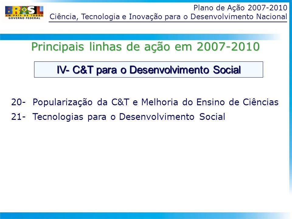 Ministério da Ciência e Tecnologia II - Promoção da Inovação Tecnológica nas Empresas