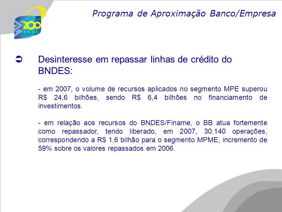  Desinteresse em repassar linhas de crédito do BNDES: - em 2007, o volume de recursos aplicados no segmento MPE superou R$ 24,6 bilhões, sendo R$ 6,4 bilhões no financiamento de investimentos.