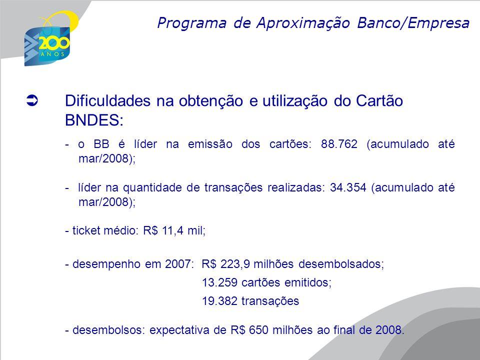  Dificuldades na obtenção e utilização do Cartão BNDES: - o BB é líder na emissão dos cartões: 88.762 (acumulado até mar/2008); - líder na quantidade de transações realizadas: 34.354 (acumulado até mar/2008); - ticket médio: R$ 11,4 mil; - desempenho em 2007: R$ 223,9 milhões desembolsados; 13.259 cartões emitidos; 19.382 transações - desembolsos: expectativa de R$ 650 milhões ao final de 2008.