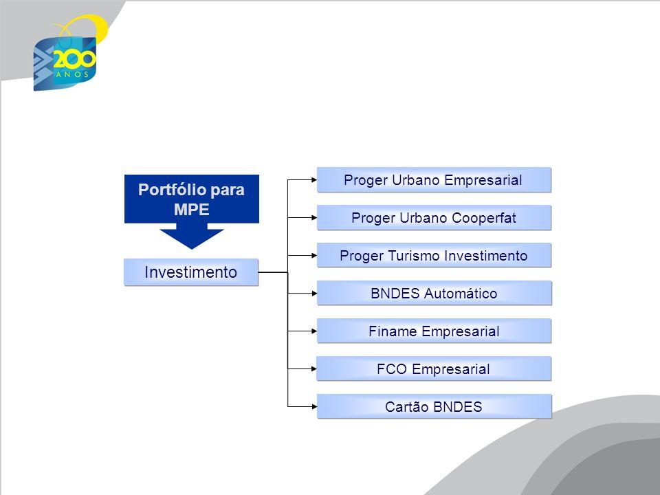 Investimento BNDES Automático Proger Urbano Cooperfat Proger Urbano Empresarial Proger Turismo Investimento Finame Empresarial FCO Empresarial Cartão BNDES Portfólio para MPE
