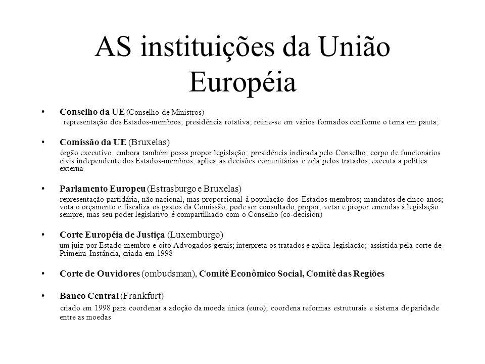 AS instituições da União Européia Conselho da UE (Conselho de Ministros) representação dos Estados-membros; presidência rotativa; reúne-se em vários f
