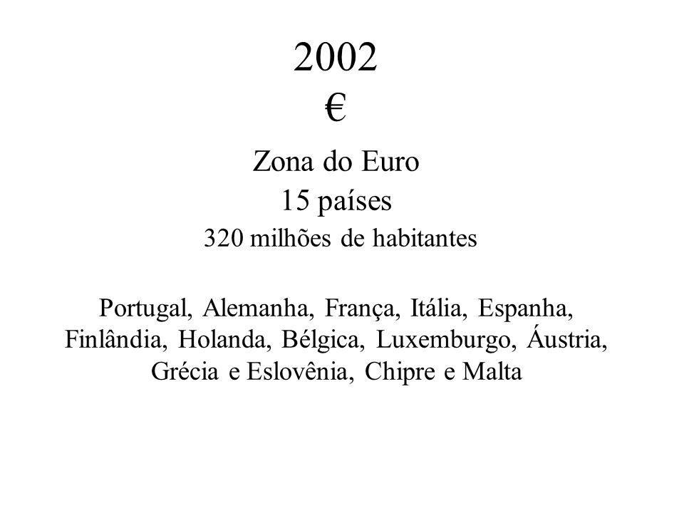 2002 € Zona do Euro 15 países 320 milhões de habitantes Portugal, Alemanha, França, Itália, Espanha, Finlândia, Holanda, Bélgica, Luxemburgo, Áustria,