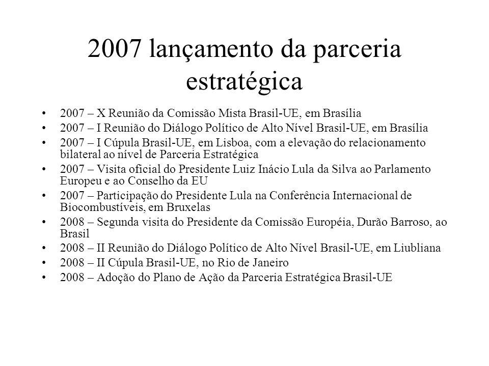 2007 lançamento da parceria estratégica 2007 – X Reunião da Comissão Mista Brasil-UE, em Brasília 2007 – I Reunião do Diálogo Político de Alto Nível B