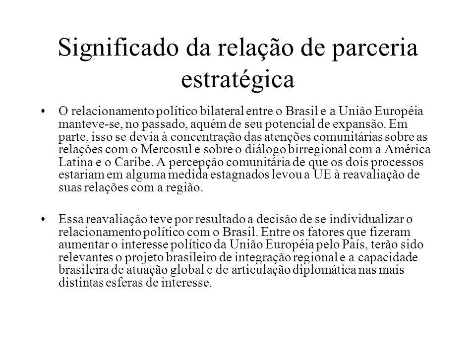 Significado da relação de parceria estratégica O relacionamento político bilateral entre o Brasil e a União Européia manteve-se, no passado, aquém de