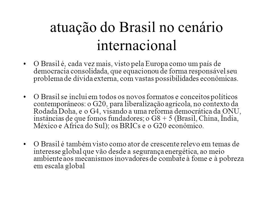 atuação do Brasil no cenário internacional O Brasil é, cada vez mais, visto pela Europa como um país de democracia consolidada, que equacionou de form