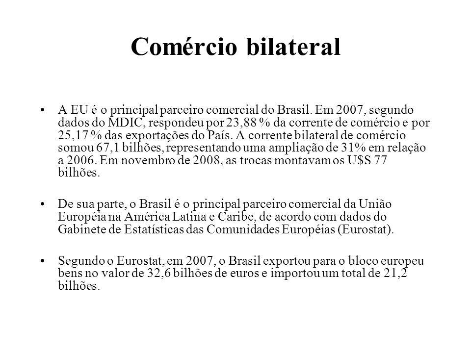 Comércio bilateral A EU é o principal parceiro comercial do Brasil. Em 2007, segundo dados do MDIC, respondeu por 23,88 % da corrente de comércio e po