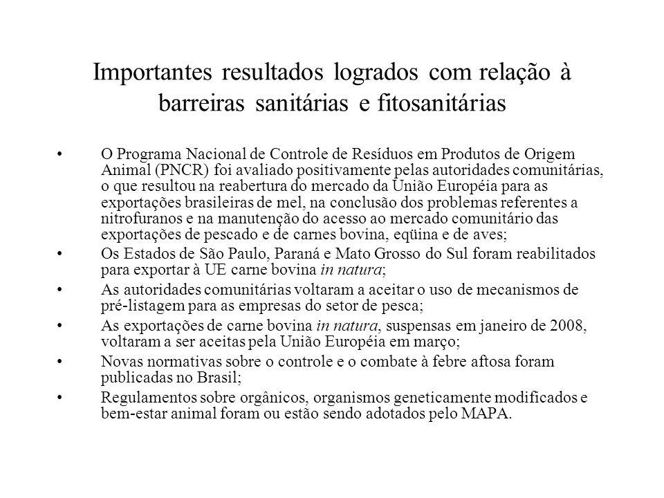 Importantes resultados logrados com relação à barreiras sanitárias e fitosanitárias O Programa Nacional de Controle de Resíduos em Produtos de Origem