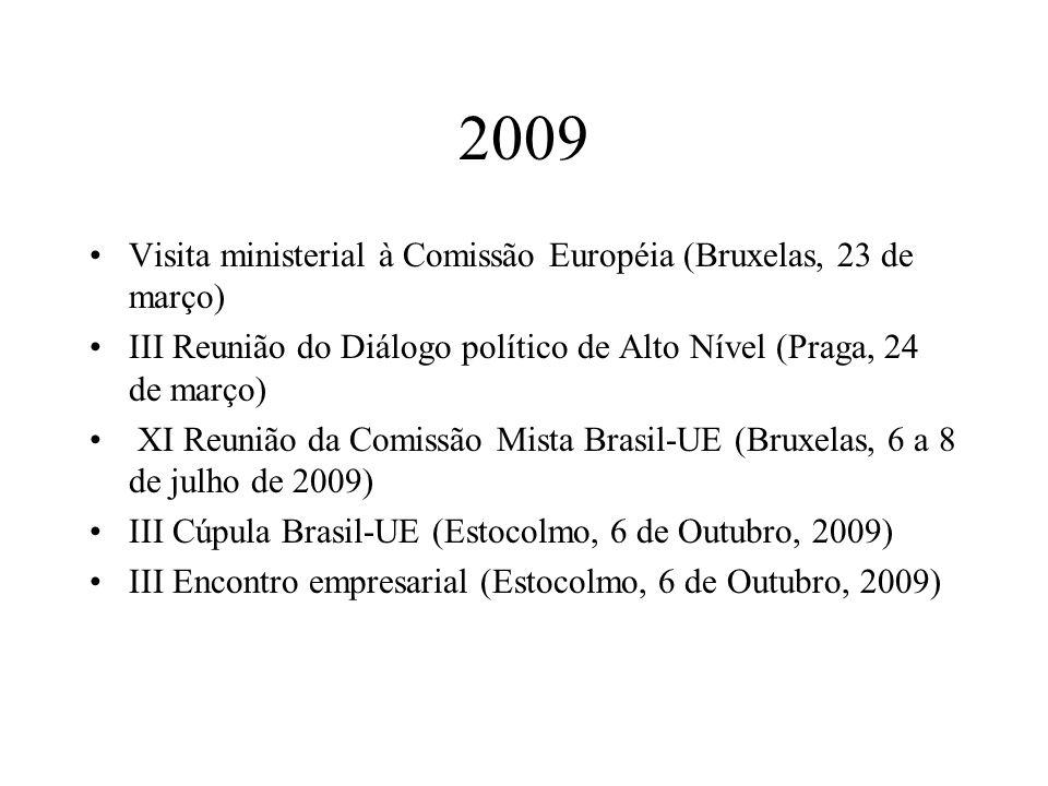 2009 Visita ministerial à Comissão Européia (Bruxelas, 23 de março) III Reunião do Diálogo político de Alto Nível (Praga, 24 de março) XI Reunião da C