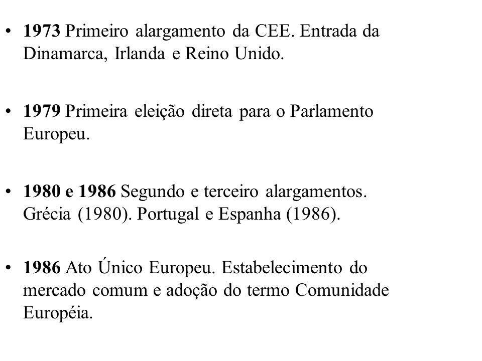 1973 Primeiro alargamento da CEE. Entrada da Dinamarca, Irlanda e Reino Unido. 1979 Primeira eleição direta para o Parlamento Europeu. 1980 e 1986 Seg