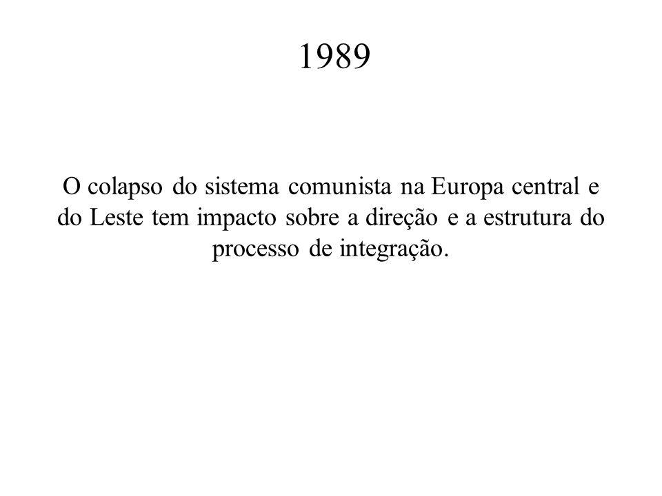 Significado da relação de parceria estratégica O relacionamento político bilateral entre o Brasil e a União Européia manteve-se, no passado, aquém de seu potencial de expansão.