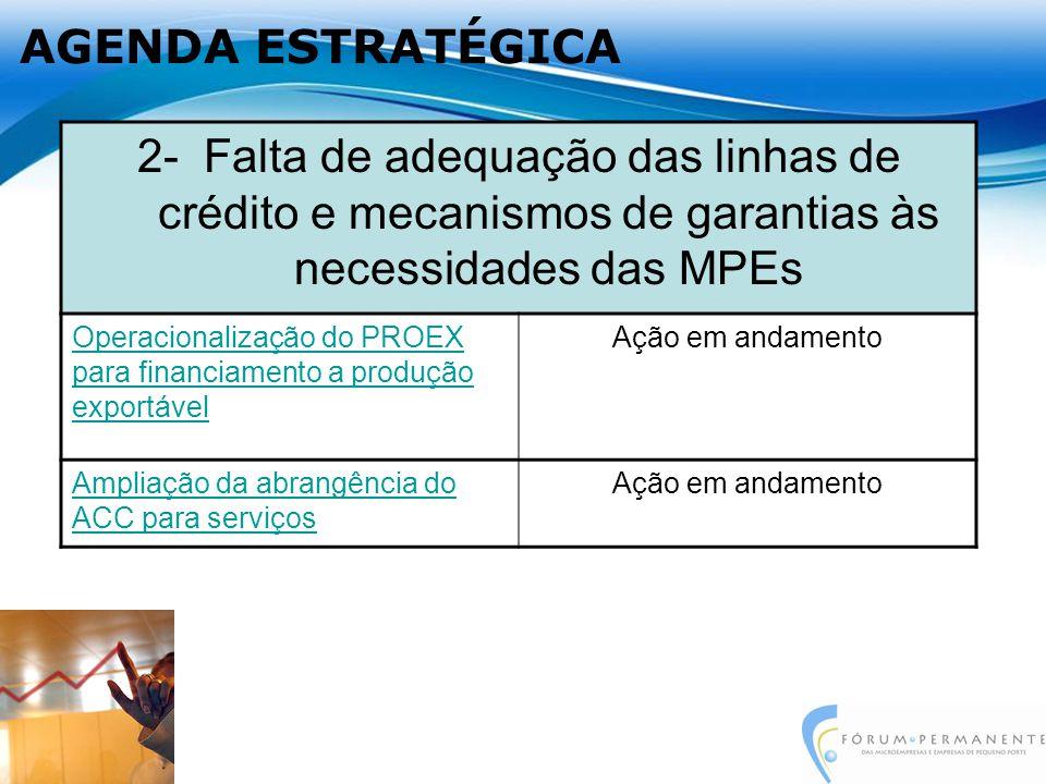 2- Falta de adequação das linhas de crédito e mecanismos de garantias às necessidades das MPEs Operacionalização do PROEX para financiamento a produção exportável Ação em andamento Ampliação da abrangência do ACC para serviços Ação em andamento AGENDA ESTRATÉGICA