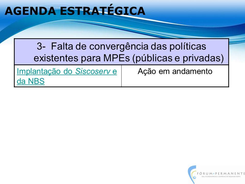 3- Falta de convergência das políticas existentes para MPEs (públicas e privadas) Implantação do Siscoserv e da NBS Ação em andamento AGENDA ESTRATÉGICA