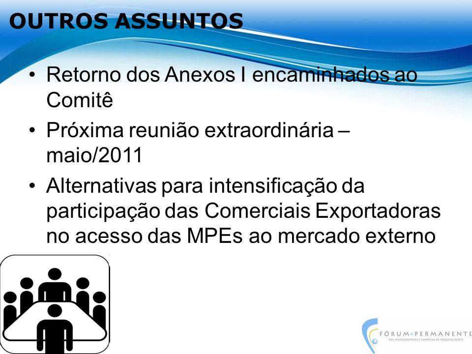 OUTROS ASSUNTOS Retorno dos Anexos I encaminhados ao Comitê Próxima reunião extraordinária – maio/2011 Alternativas para intensificação da participação das Comerciais Exportadoras no acesso das MPEs ao mercado externo