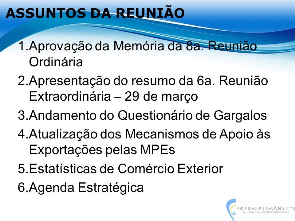 ASSUNTOS DA REUNIÃO 1.Aprovação da Memória da 8a. Reunião Ordinária 2.Apresentação do resumo da 6a.