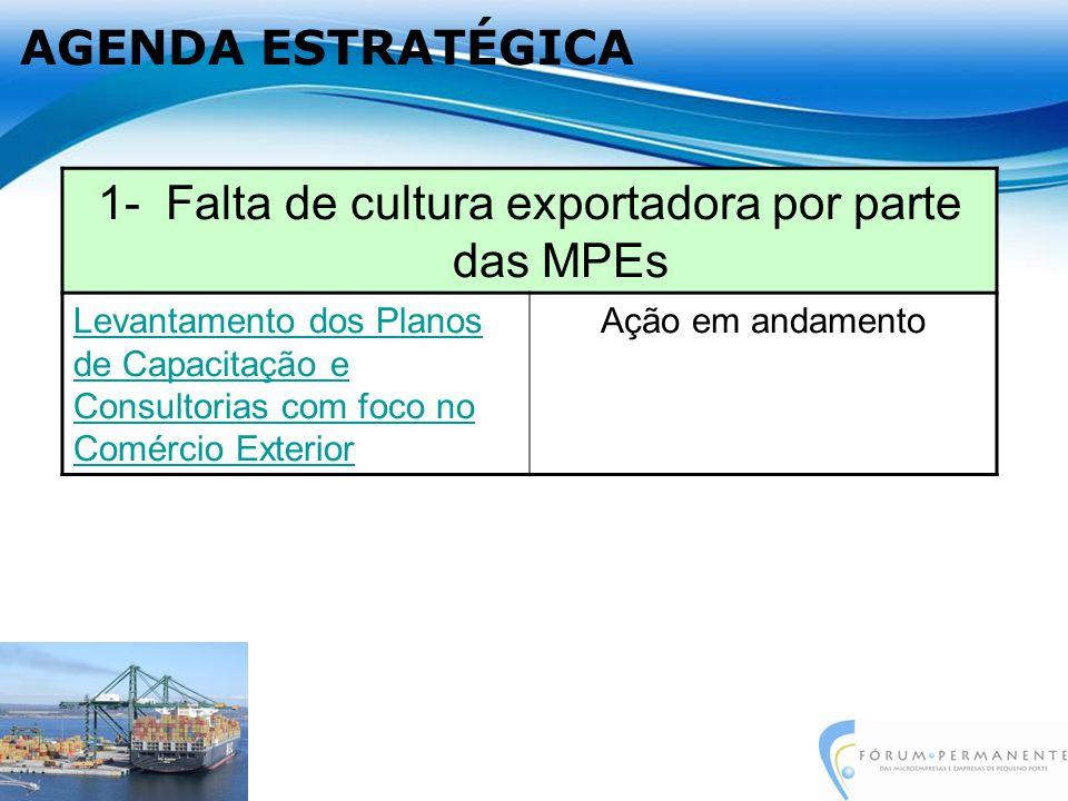 AGENDA ESTRATÉGICA 1- Falta de cultura exportadora por parte das MPEs Levantamento dos Planos de Capacitação e Consultorias com foco no Comércio Exterior Ação em andamento
