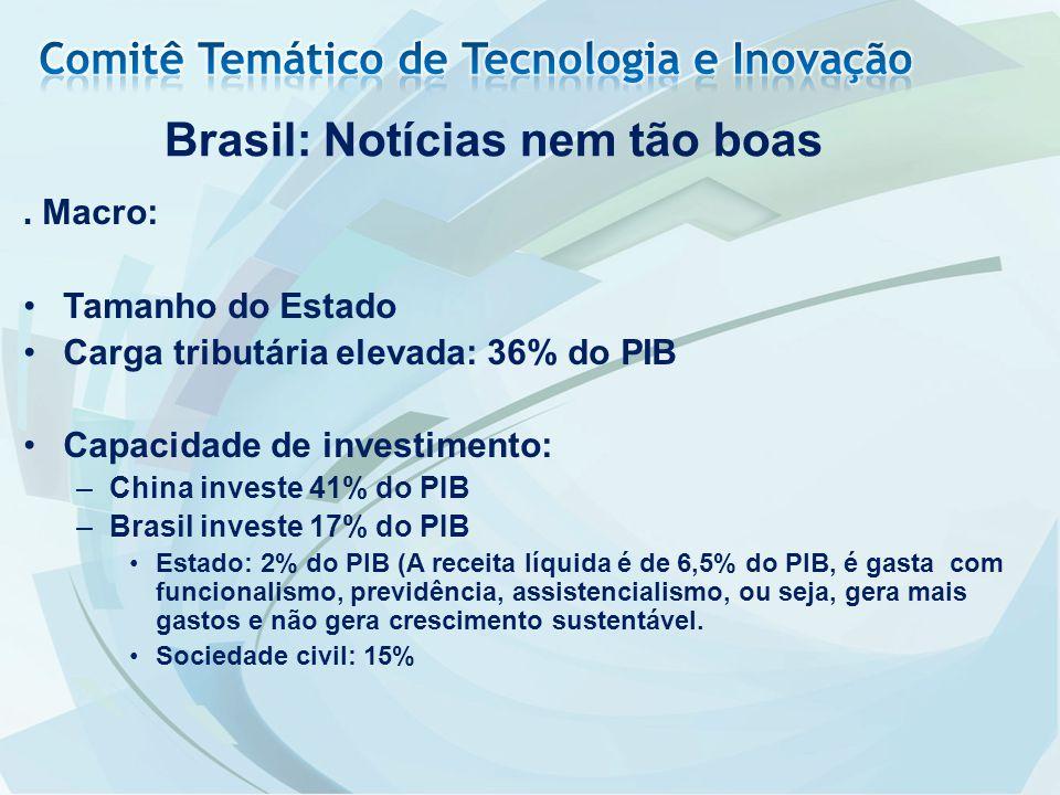 . Macro: Tamanho do Estado Carga tributária elevada: 36% do PIB Capacidade de investimento: –China investe 41% do PIB –Brasil investe 17% do PIB Estad