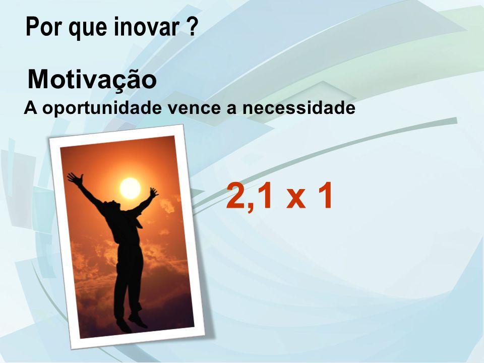 Motivação A oportunidade vence a necessidade 2,1 x 1 Por que inovar ?