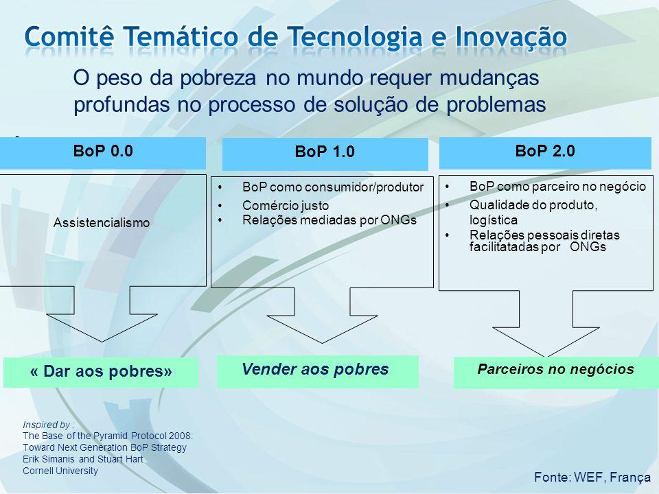 . O peso da pobreza no mundo requer mudanças profundas no processo de solução de problemas BoP 0.0 BoP 1.0 BoP 2.0 BoP como consumidor/produtor Comérc