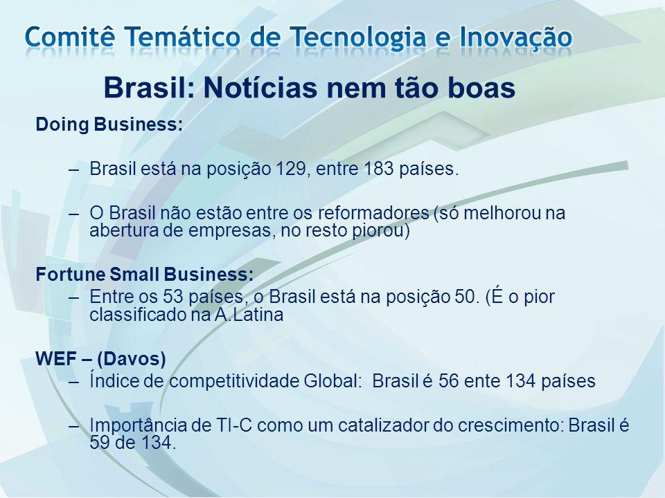 Doing Business: –Brasil está na posição 129, entre 183 países. –O Brasil não estão entre os reformadores (só melhorou na abertura de empresas, no rest