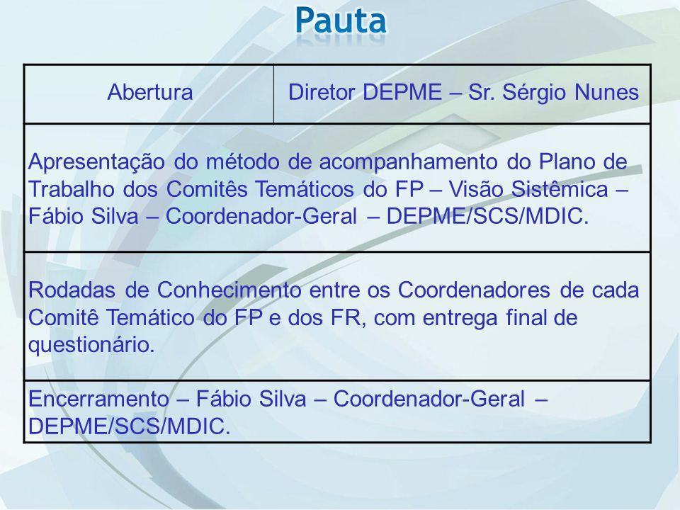 (exemplo) SUMÁRIO EXECUTIVO COMITÊ TEMÁTICO INVESTIMENTO E FINANCIAMENTO JULHO/2012 Agenda Estratégica 2010 – horizonte de 2 anos: Ampliar e fomentar a utilização dos Fundos Garantidores já existentes.