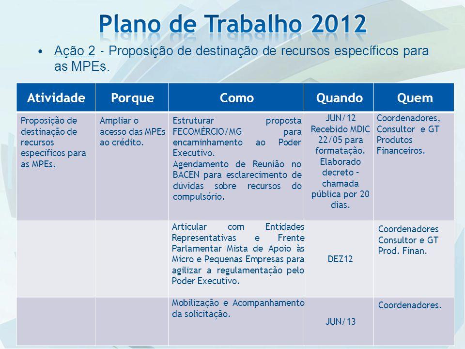 Ação 2 - Proposição de destinação de recursos específicos para as MPEs.