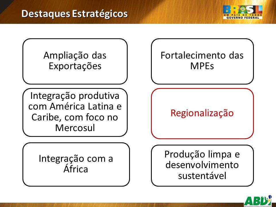 10 Destaques Estratégicos Ampliação das Exportações Fortalecimento das MPEs Regionalização Integração produtiva com América Latina e Caribe, com foco