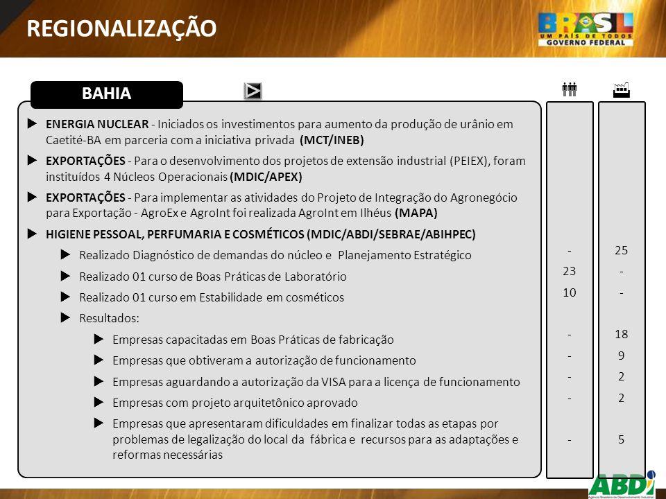 REGIONALIZAÇÃO  ENERGIA NUCLEAR - Iniciados os investimentos para aumento da produção de urânio em Caetité-BA em parceria com a iniciativa privada (M