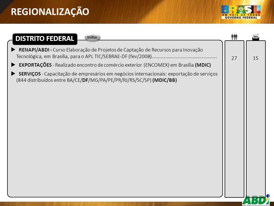  RENAPI/ABDI - Curso Elaboração de Projetos de Captação de Recursos para Inovação Tecnológica, em Brasília, para o APL TIC/SEBRAE-DF (fev/2008)......