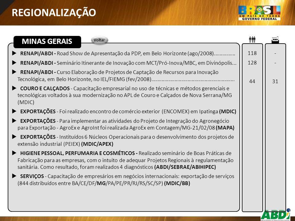  RENAPI/ABDI - Road Show de Apresentação da PDP, em Belo Horizonte (ago/2008)...............  RENAPI/ABDI - Seminário Itinerante de Inovação com MCT