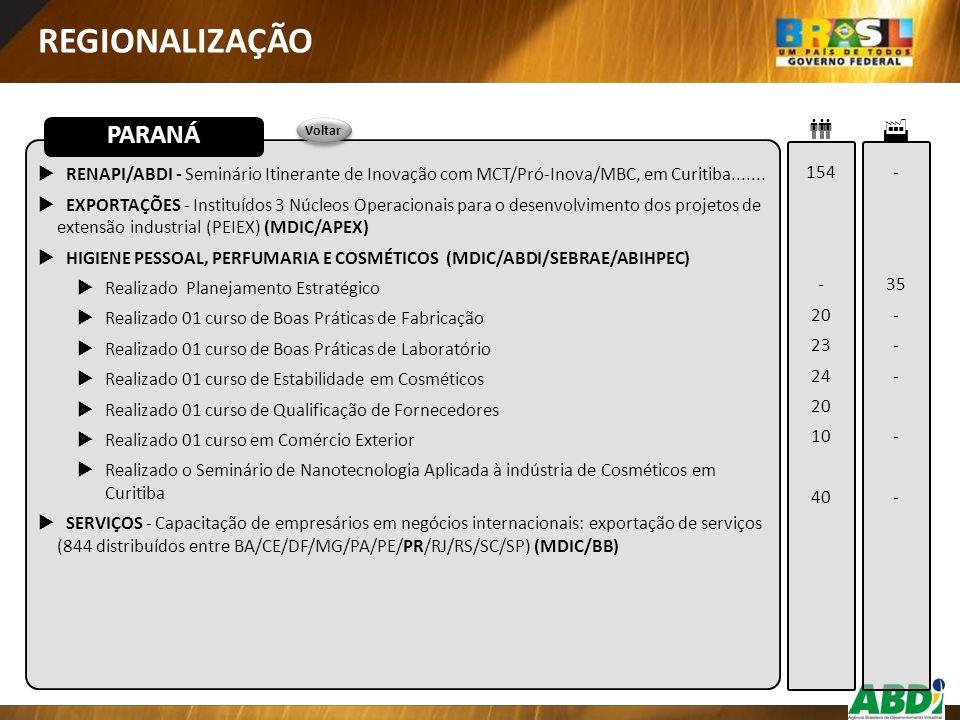  RENAPI/ABDI - Seminário Itinerante de Inovação com MCT/Pró-Inova/MBC, em Curitiba.......  EXPORTAÇÕES - Instituídos 3 Núcleos Operacionais para o d