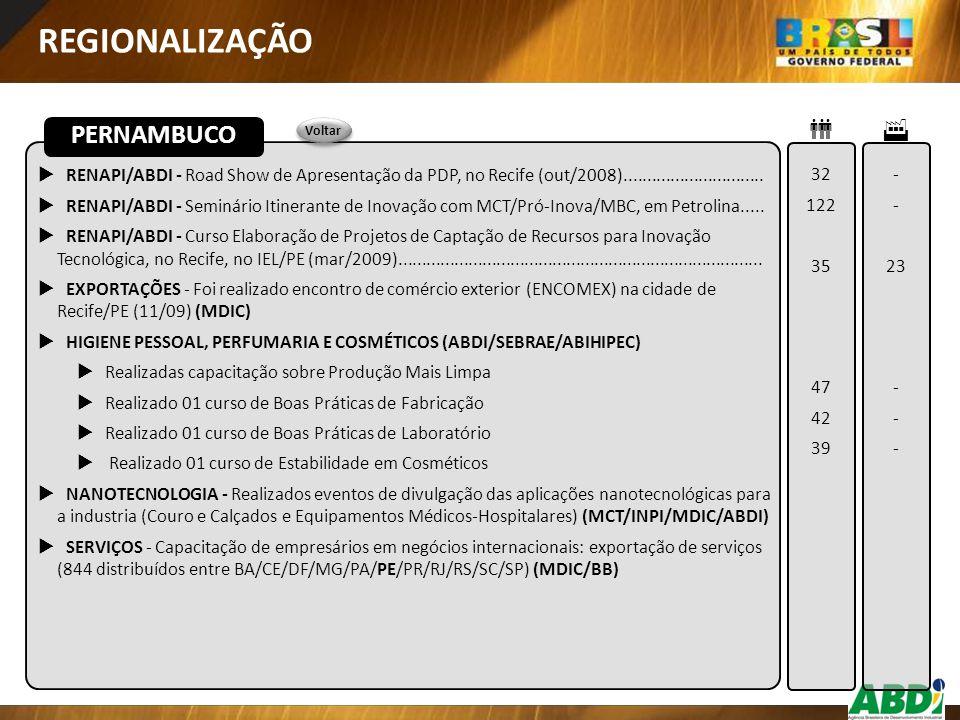  RENAPI/ABDI - Road Show de Apresentação da PDP, no Recife (out/2008)..............................  RENAPI/ABDI - Seminário Itinerante de Inovação