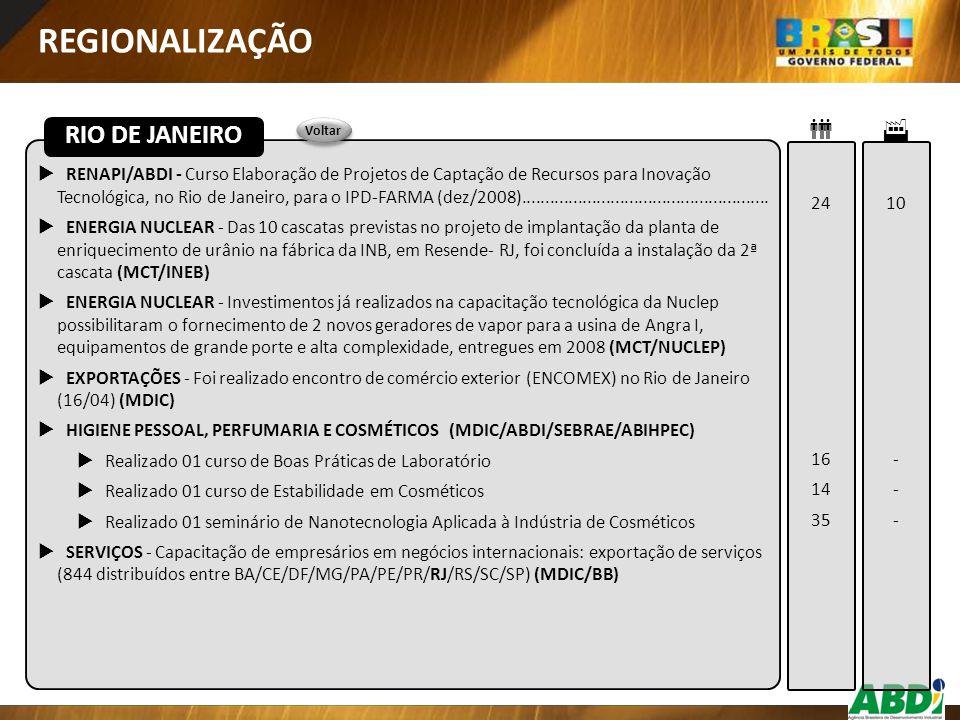  RENAPI/ABDI - Curso Elaboração de Projetos de Captação de Recursos para Inovação Tecnológica, no Rio de Janeiro, para o IPD-FARMA (dez/2008)........