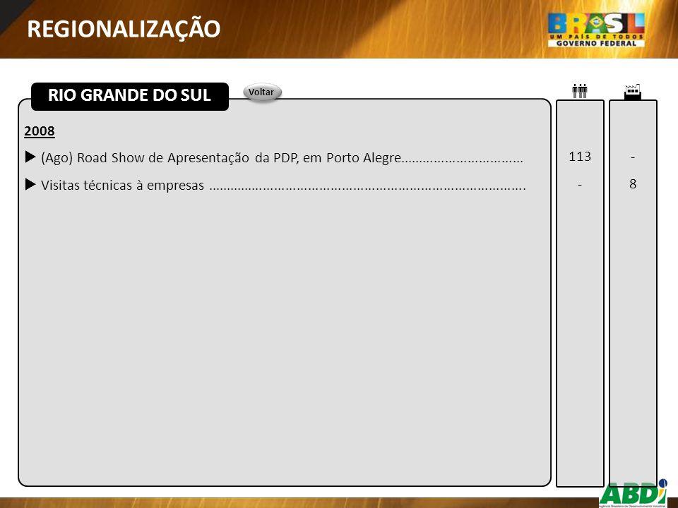 2008  (Ago) Road Show de Apresentação da PDP, em Porto Alegre.................................  Visitas técnicas à empresas.........................