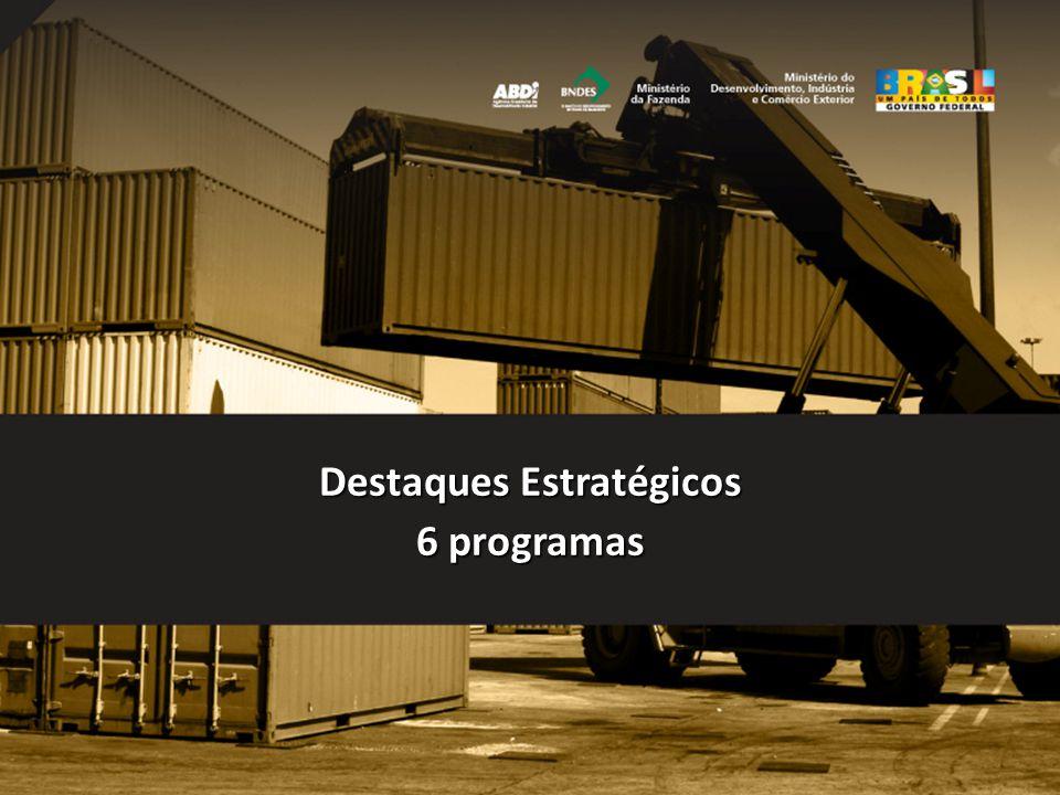 10 Destaques Estratégicos Ampliação das Exportações Fortalecimento das MPEs Regionalização Integração produtiva com América Latina e Caribe, com foco no Mercosul Produção limpa e desenvolvimento sustentável Integração com a África