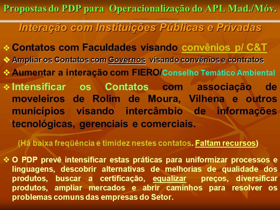 Propostas do PDP para Operacionalização do APL Mad. / Móv. Interação com Instituições Públicas e Privadas   Contatos com Faculdades visando convênio