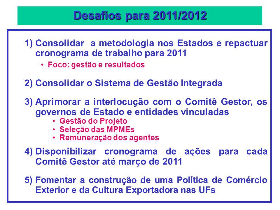 1)Consolidar a metodologia nos Estados e repactuar cronograma de trabalho para 2011 Foco: gestão e resultados 2)Consolidar o Sistema de Gestão Integra