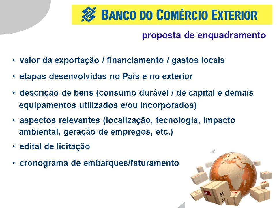14 valor da exportação / financiamento / gastos locais etapas desenvolvidas no País e no exterior descrição de bens (consumo durável / de capital e de
