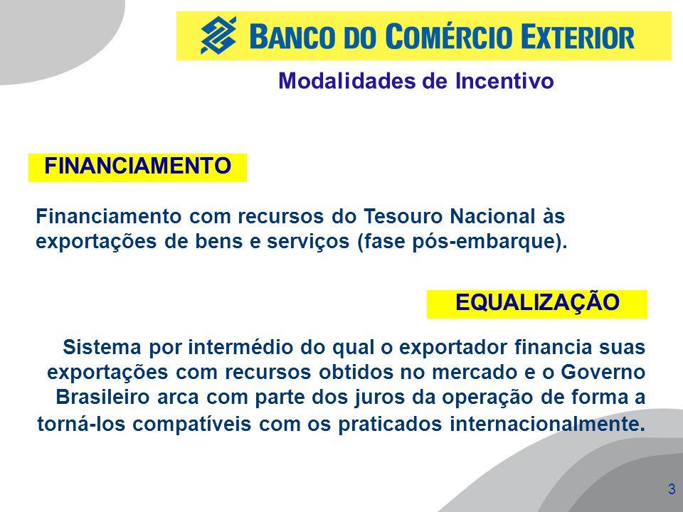 3 Modalidades de Incentivo FINANCIAMENTO Financiamento com recursos do Tesouro Nacional às exportações de bens e serviços (fase pós-embarque). EQUALIZ