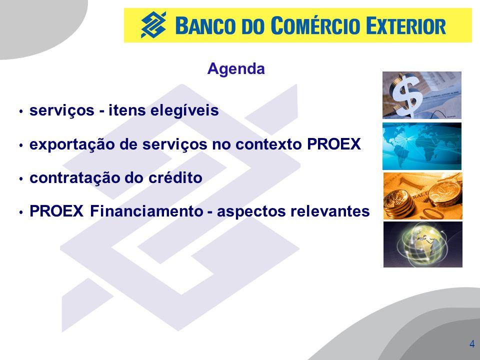 4  serviços - itens elegíveis  exportação de serviços no contexto PROEX  contratação do crédito  PROEX Financiamento - aspectos relevantes Agenda