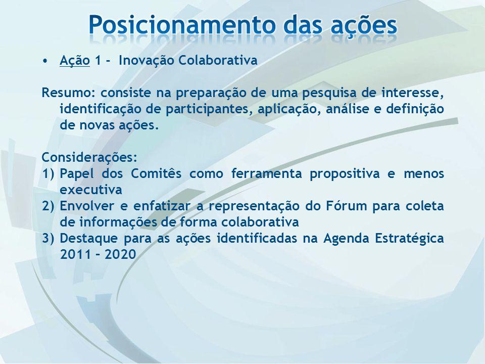 Ação 1 - Inovação Colaborativa Resumo: consiste na preparação de uma pesquisa de interesse, identificação de participantes, aplicação, análise e defin
