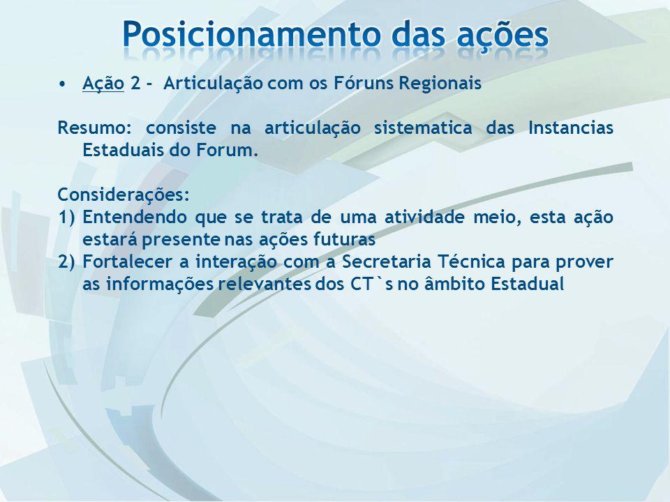 Ação 2 - Articulação com os Fóruns Regionais Resumo: consiste na articulação sistematica das Instancias Estaduais do Forum. Considerações: 1)Entendend