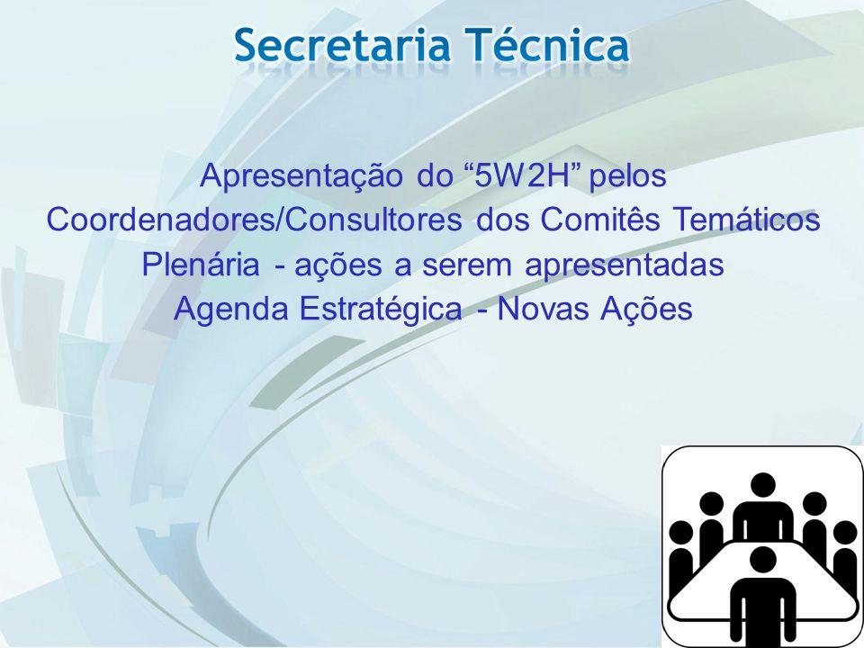 """Apresentação do """"5W2H"""" pelos Coordenadores/Consultores dos Comitês Temáticos Plenária - ações a serem apresentadas Agenda Estratégica - Novas Ações"""